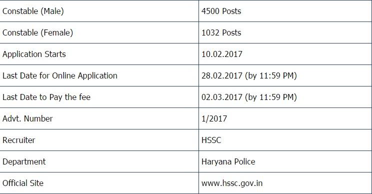 haryana-police-vacancy-image